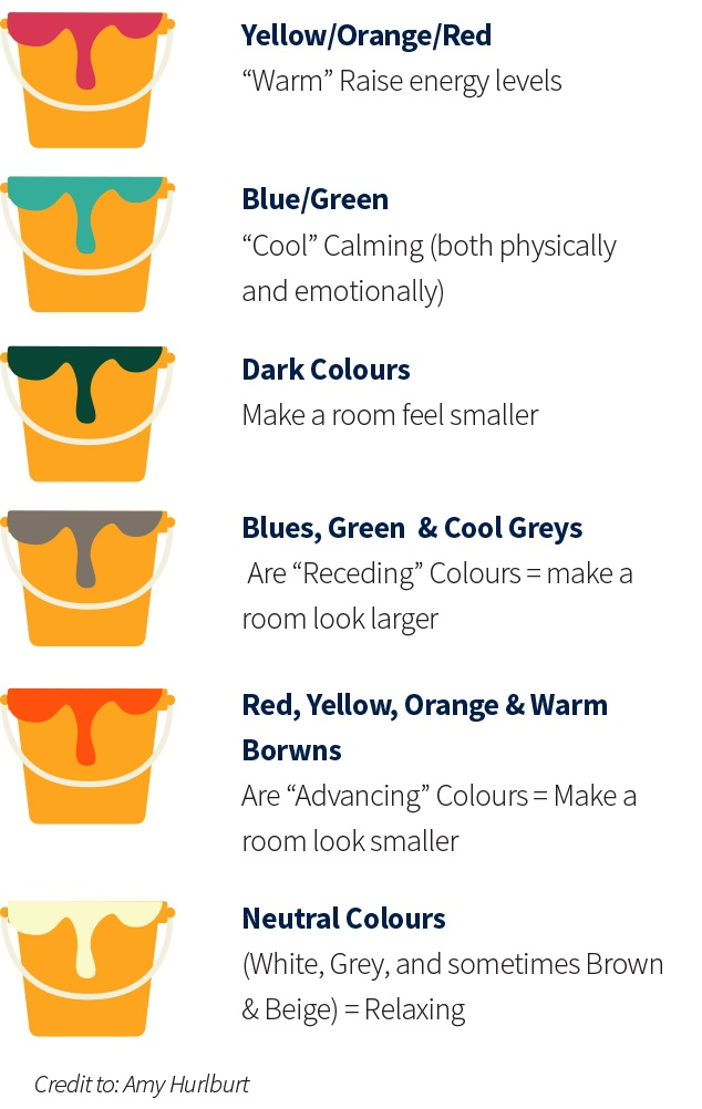 Colour Psychology: How to Make Your Home Feel Good